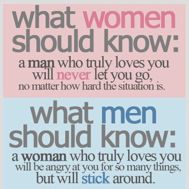 Know Women What Men Should About