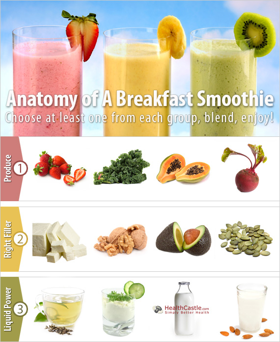 healthy breakfast ideas with fruit fruit smoothie recipe healthy