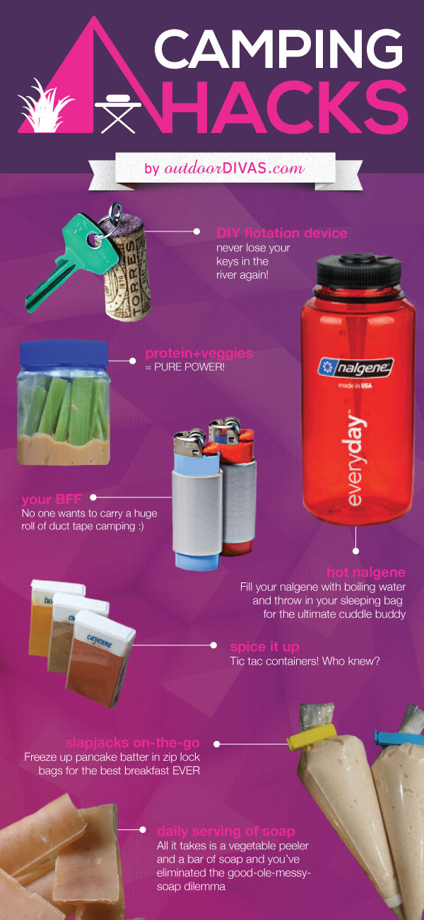 Camping Hacks Pictures, Photos, and Images for Facebook ...