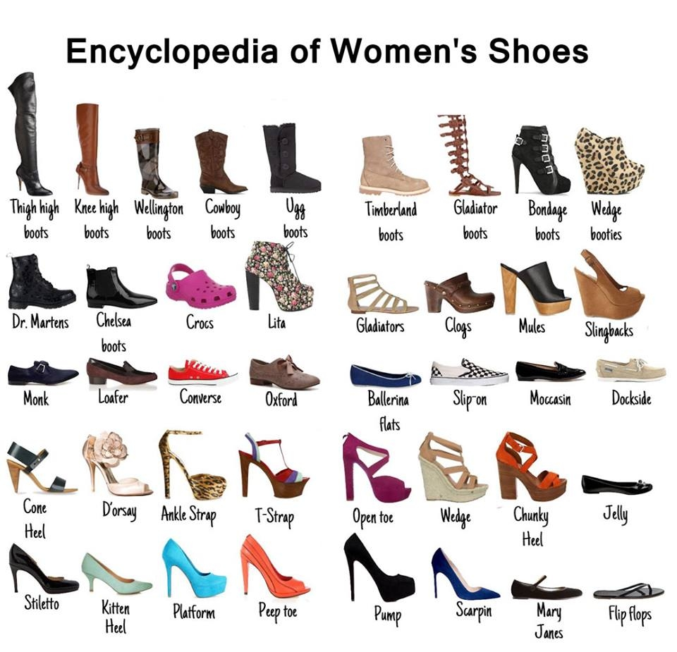 bcafb7d55c DIY Encyclopedia Of Women s Shoes Pictures