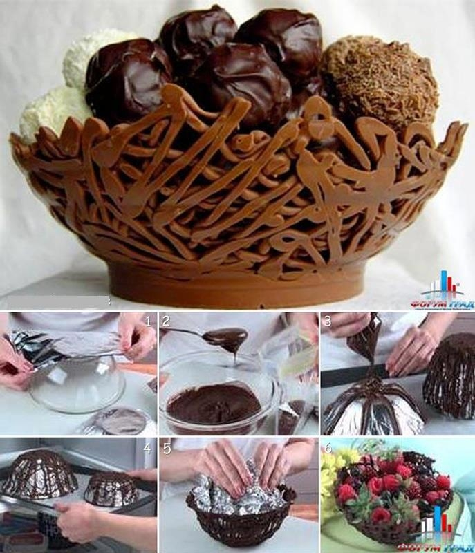 Что можно сделать из шоколада своими руками