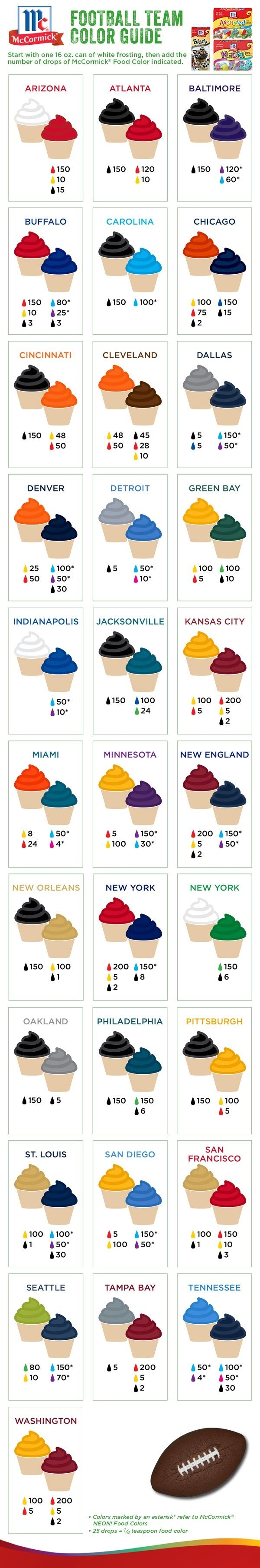 Football Team Food Coloring Guide Pictures, Photos, and Images for ...