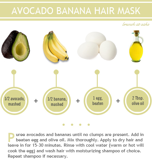 avocado banana hair mask pictures photos and images for facebook tumblr pinterest and twitter. Black Bedroom Furniture Sets. Home Design Ideas