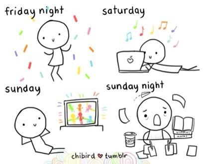 Studies on homework weekends statistics