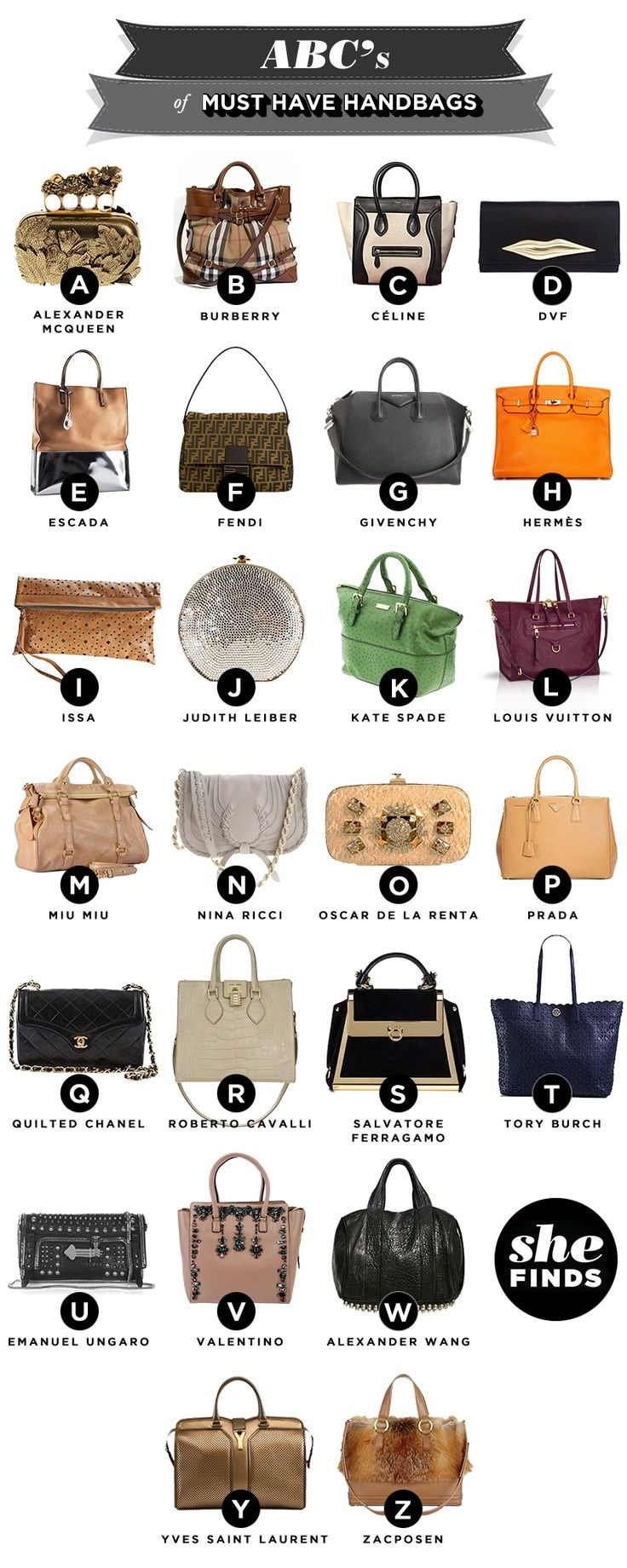 List of Top 10 Expensive Handbag Brands in World - Inkcloth  Handbag Brands List