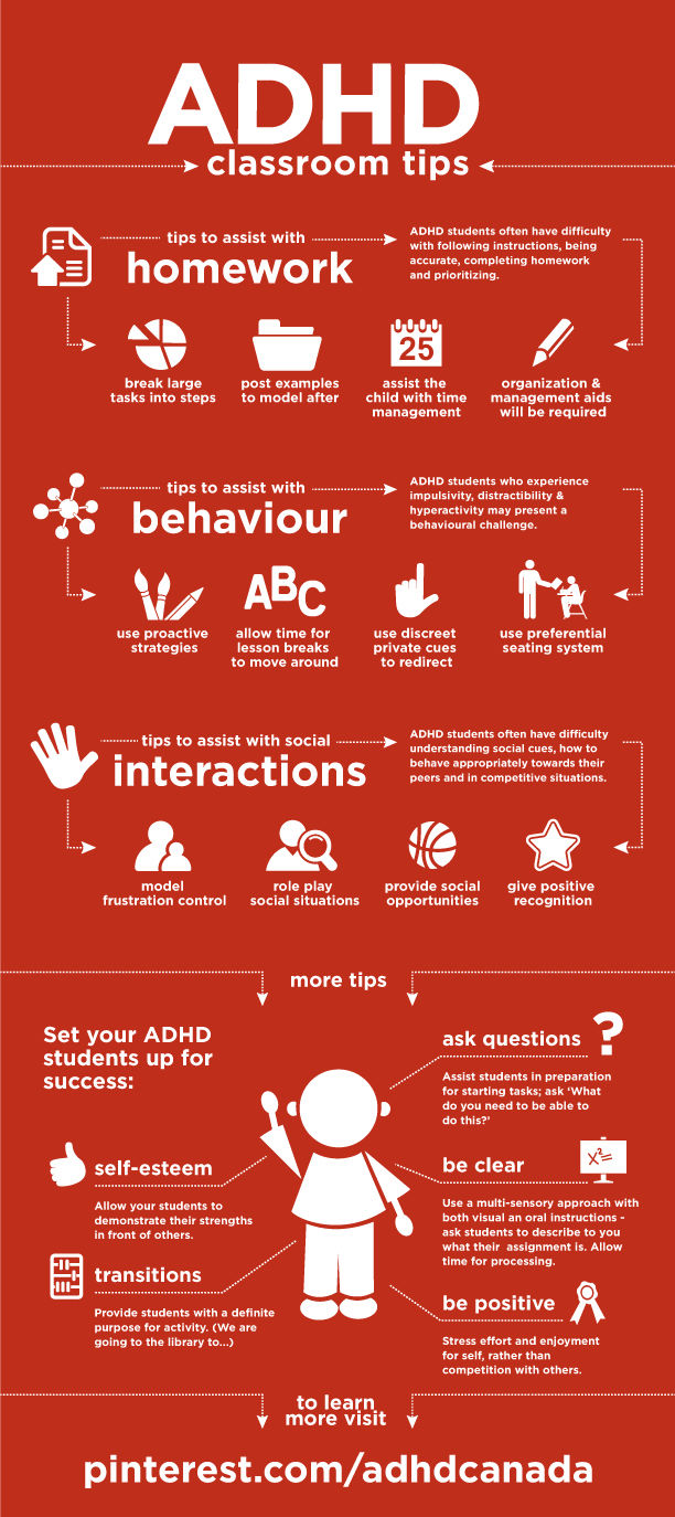 adhd in classrooms Attention deficit hyperactivity disorder (adhd) is one of the most common and most distressing disorders amongst school-age children, yet it is probably one of the least well understood it has received a lot of awareness mainly because of the large numbers of children receiving drug treatment for the disorder.