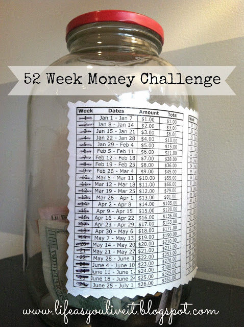 52 Week Money Saving Challenge Pictures, Photos, and ...