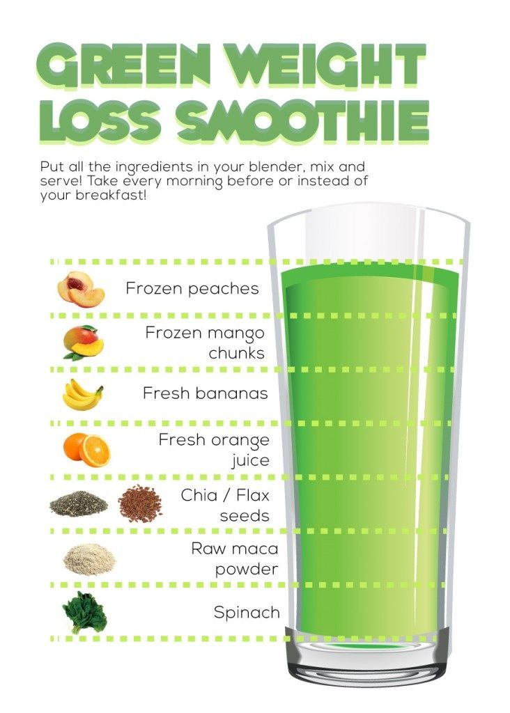 Green Weight Loss Smoothie Pictures, Photos, and Images ...