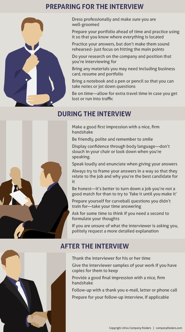 preparing for an interview Guide to get prepared for a jobinterview perfect answers to any job interview questions.