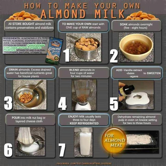 How To Create A Minimalist Bathroom: How To Make Almond Milk Pictures, Photos, And Images For