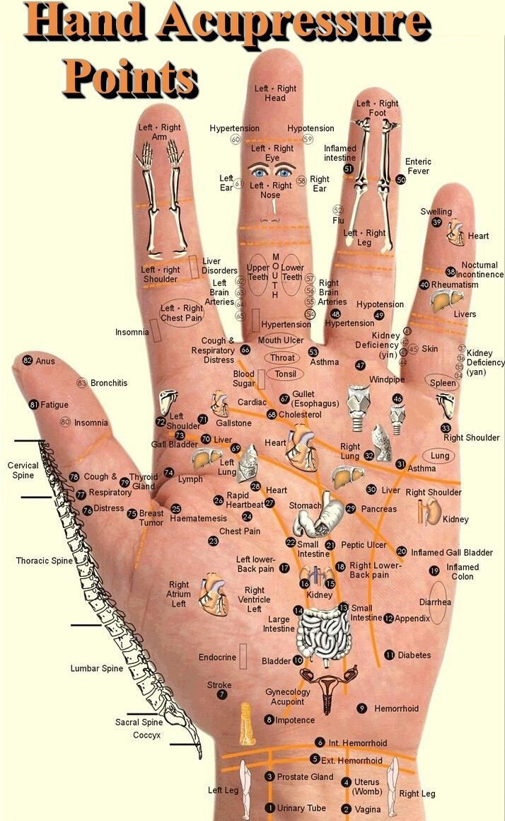 Hand Acupressure Points Pictures, Photos, and Images for ...
