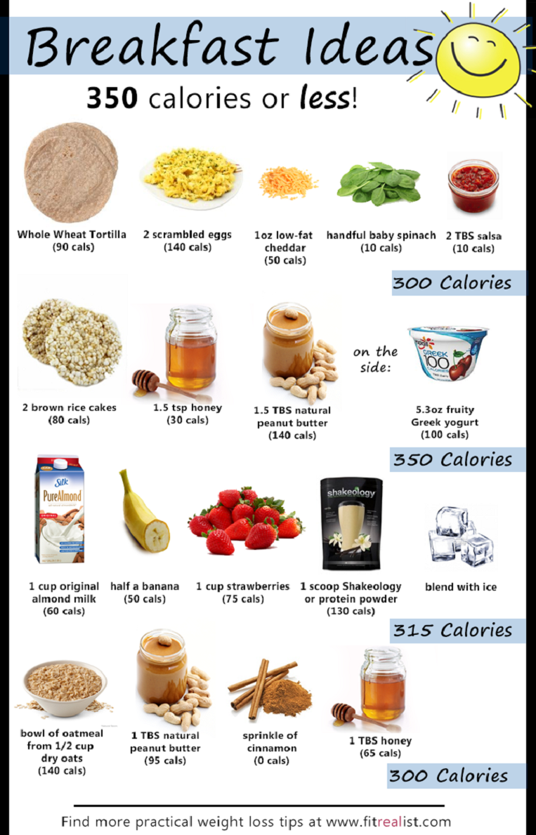 Breakfast Ideas 350 Calories Or Less