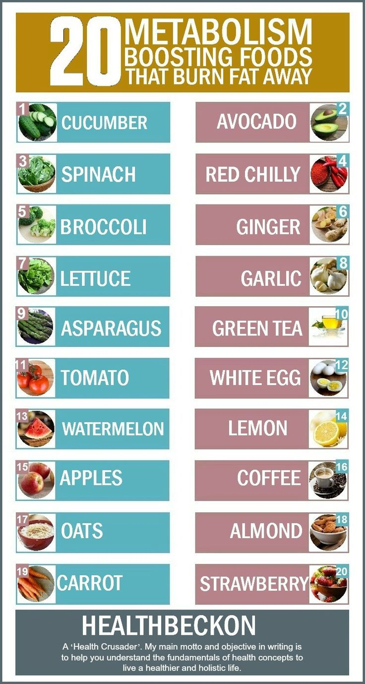 20 Metabolism Boosting Foods That Burn Fat Pictures ...
