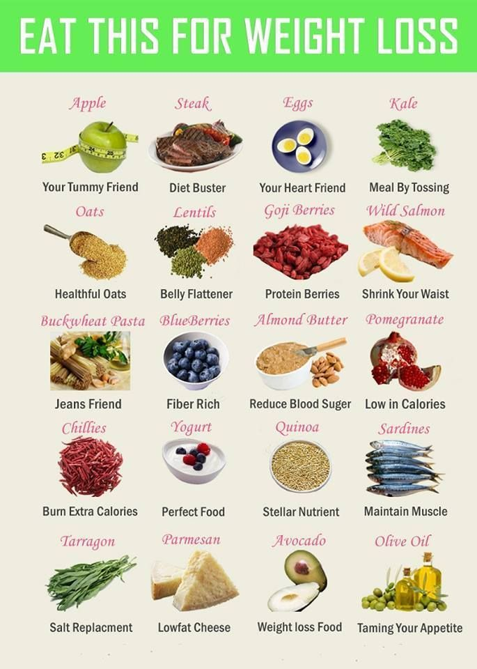 Eat This For Weight Loss Pictures Photos And Images For