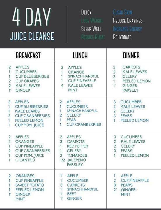 Celebrity juice cleanse uk athletics