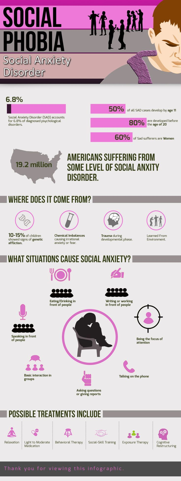 Facts About Social Anxiety Disorder Pictures Photos And Images For Facebook Tumblr Pinterest
