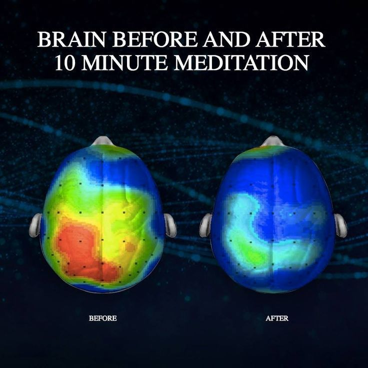 Right brain business plan meditation classes
