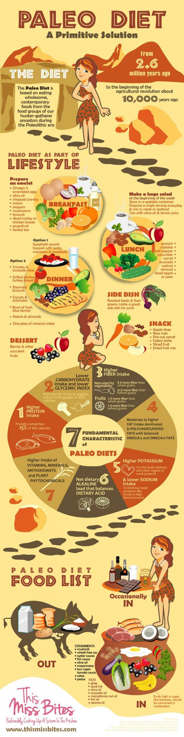 21-Day Pre-Wedding Diet Plan