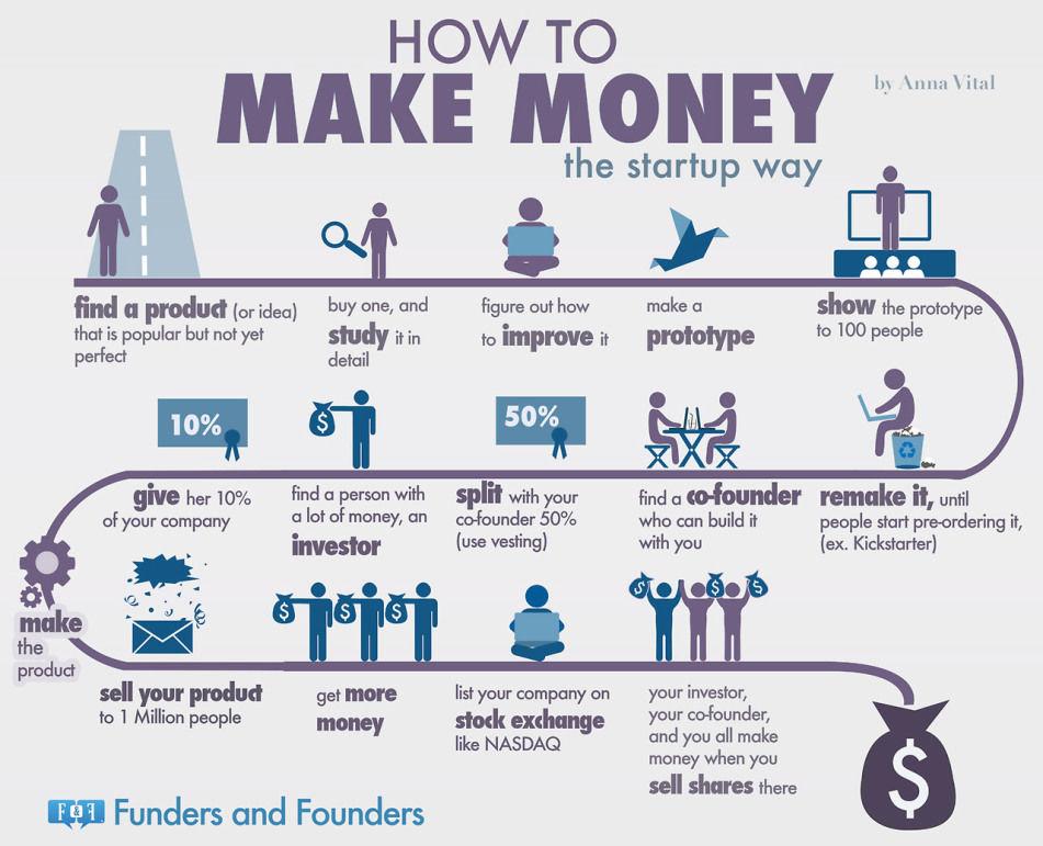 Entrepreneur - Magazine cover