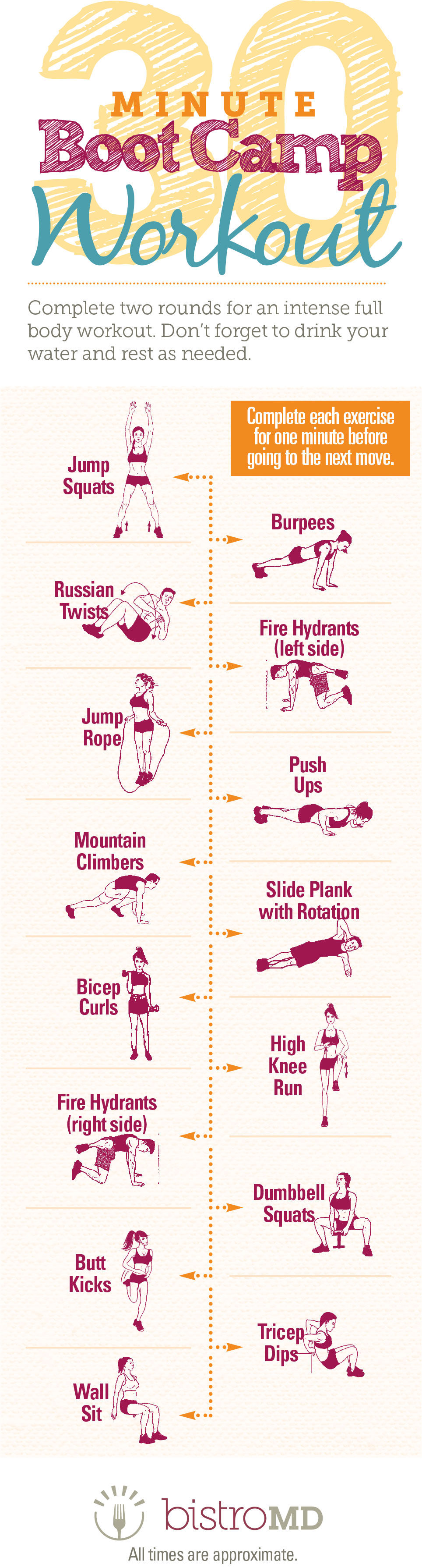 30 Minute Boot Camp Workout Pictures  Photos  And Images