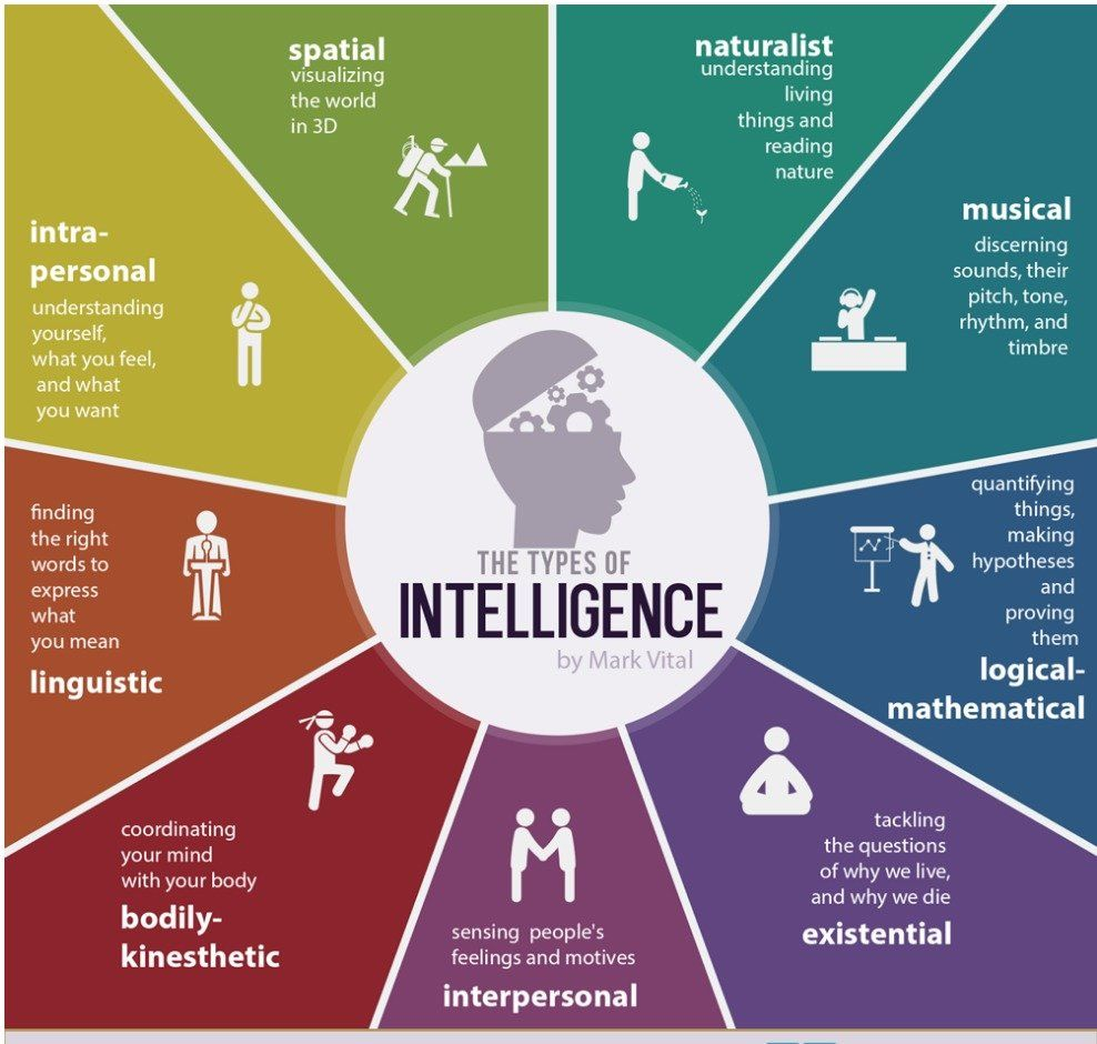 an analysis of the topic of the quantification of the persons intelligence Content analysis reflects a close relationship with socio- and psycholinguistics, and is playing an integral role in the development of artificial intelligence.