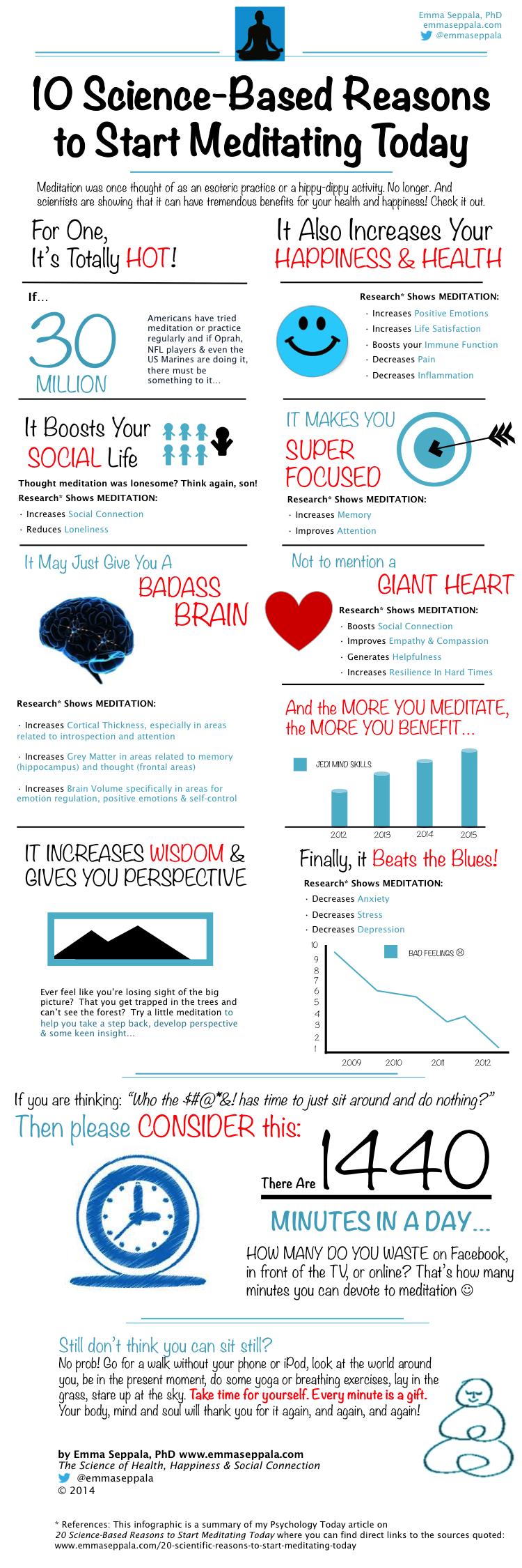 Meditation Heals Body and Mind