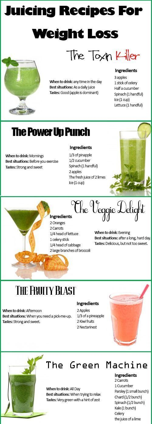 healthy weight loss recipes tumblr logo