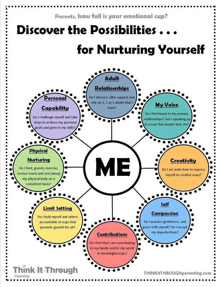 self care plan template - discover the possibilities for nurturing yourself pictures