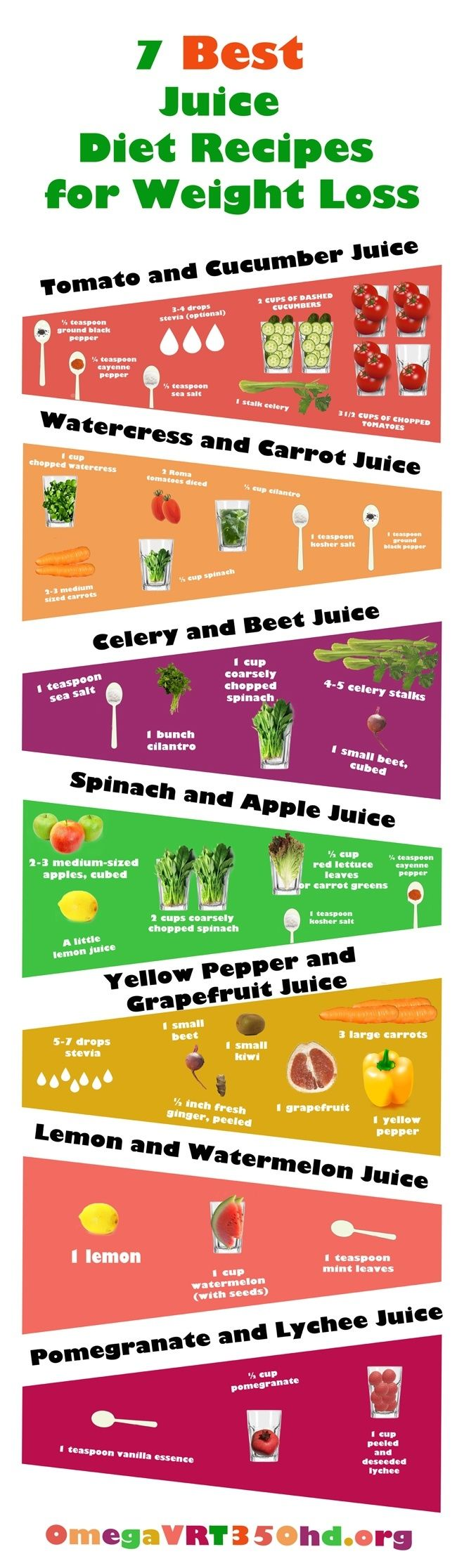 7 Best Juice Diet Recipes For Weight Loss Pictures, Photos ...