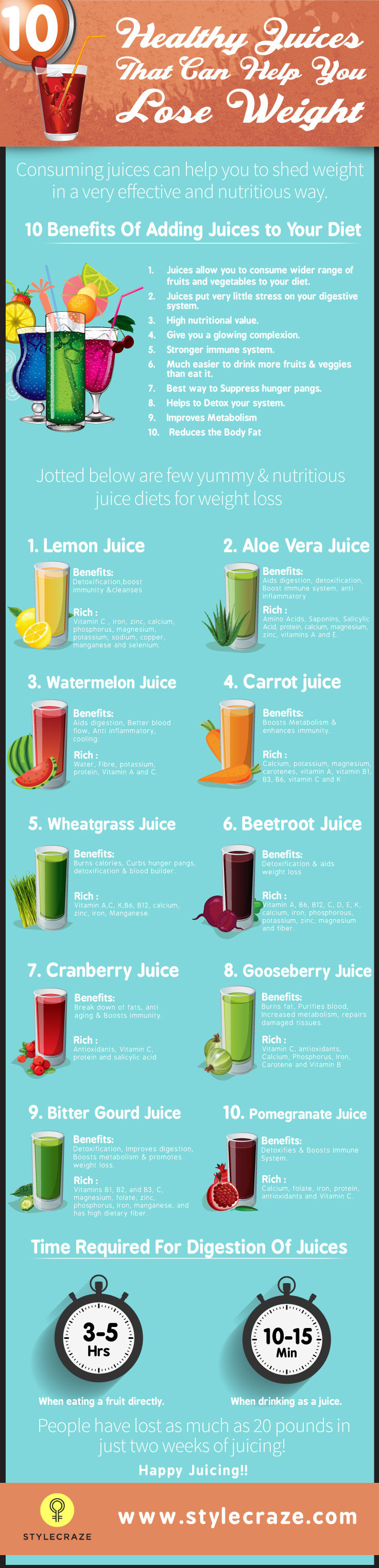 health juices for weight loss