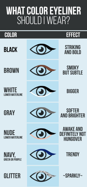 What Color Eyeliner Should I Wear? Pictures, Photos, And