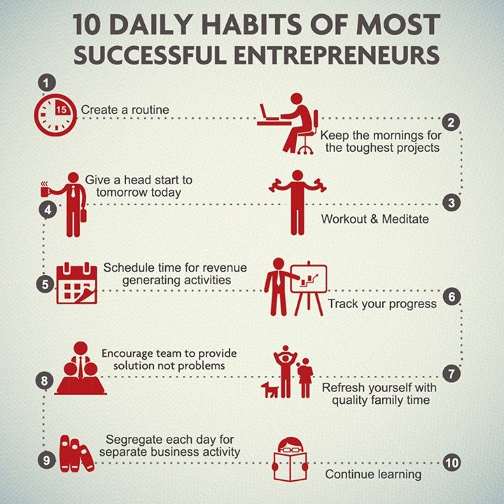 daily routines famous entrepreneurs design your master routine