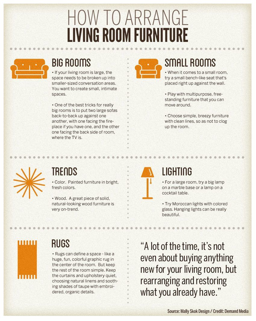 How to arrange living room furniture pictures photos and Arrange living room furniture