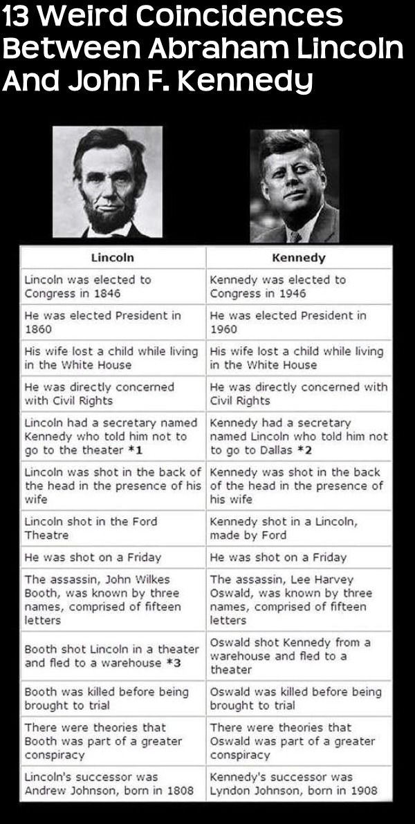 9. Lincoln subsequently was basically Genuinely Higher