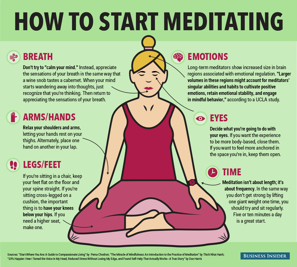 How To Start Meditating Pictures, Photos, and Images for