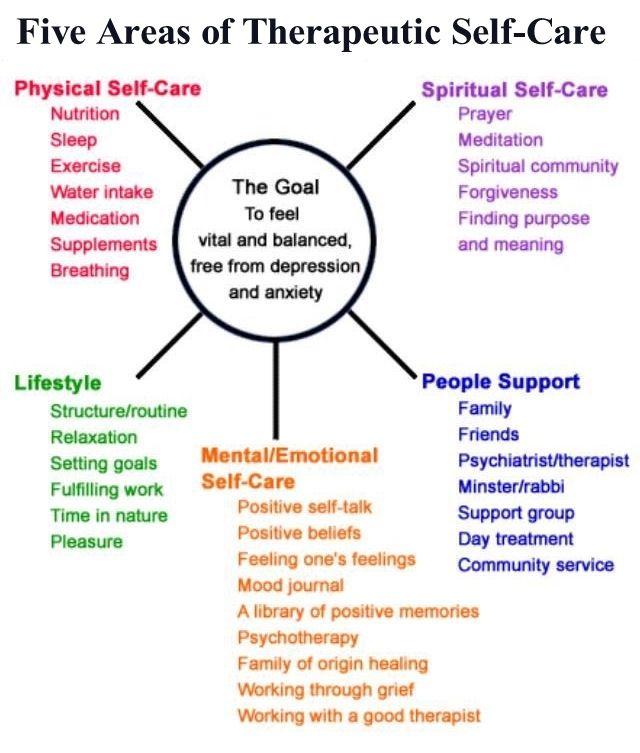 Self-Care for the Depression Caregiver