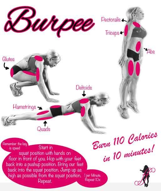 Burpee Pictures Photos And Images For Facebook Tumblr