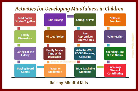 Activities For Developing Mindfulness In Children Pictures