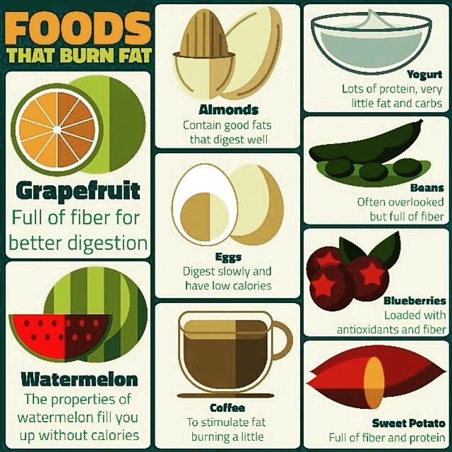 Foods That Burn Fat Quickly: Foods To Burn Fat Pictures, Photos, And Images For