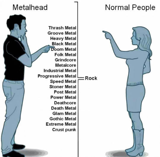 Metalheads Vs Normal People Pictures Photos And Images