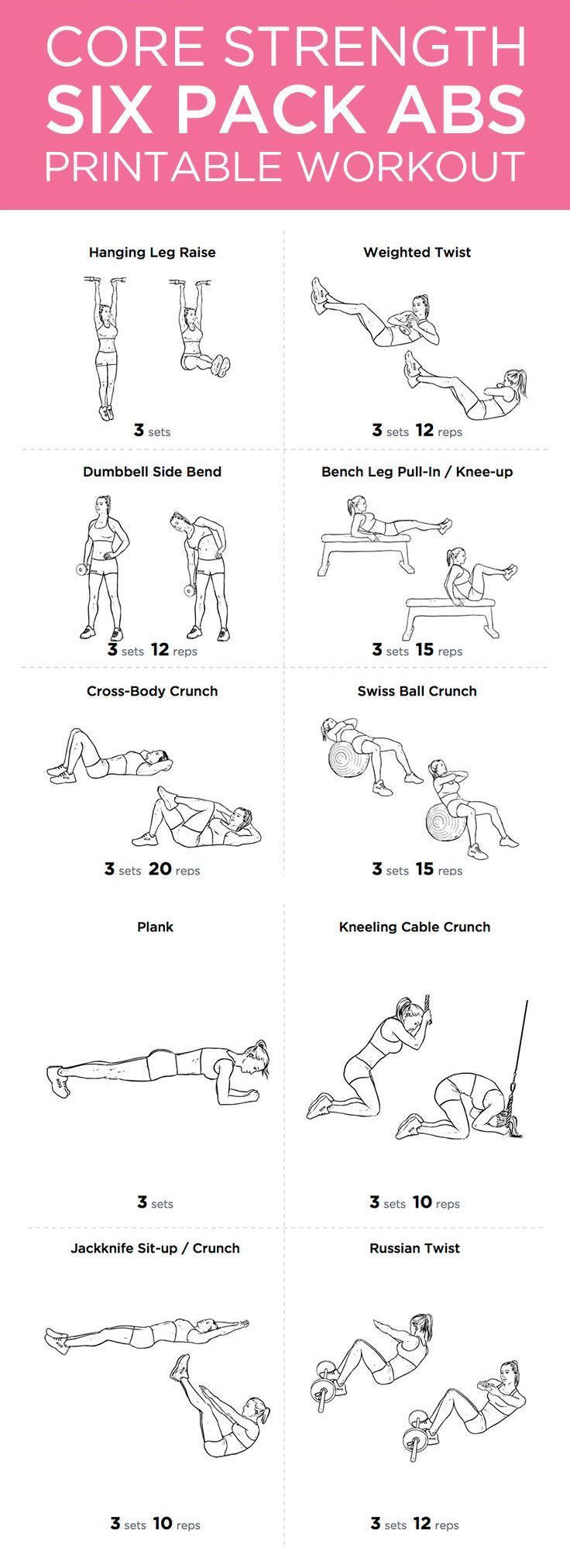 It is a photo of Printable Ab Workout throughout full body