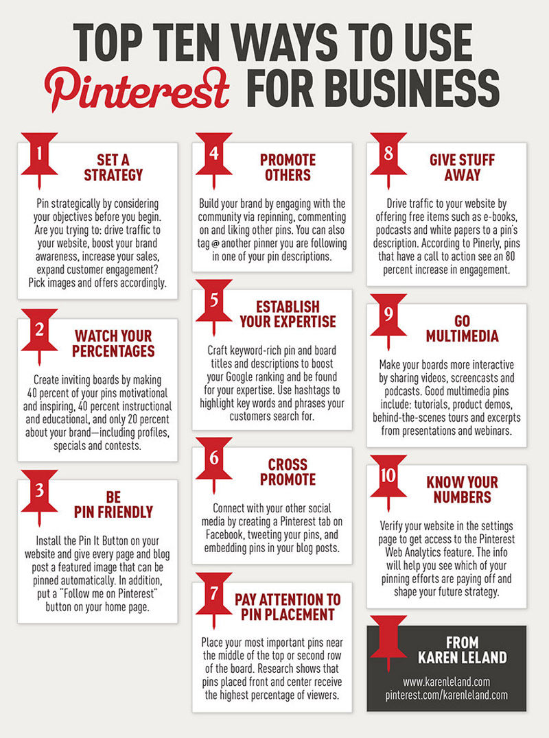 top ten ways to use pinterest for business pictures