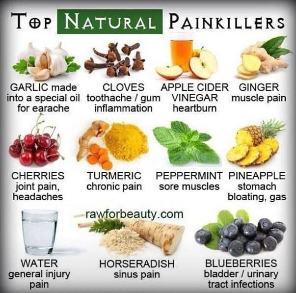 top natural pain killers pictures, photos, and images for facebooktop natural pain killers
