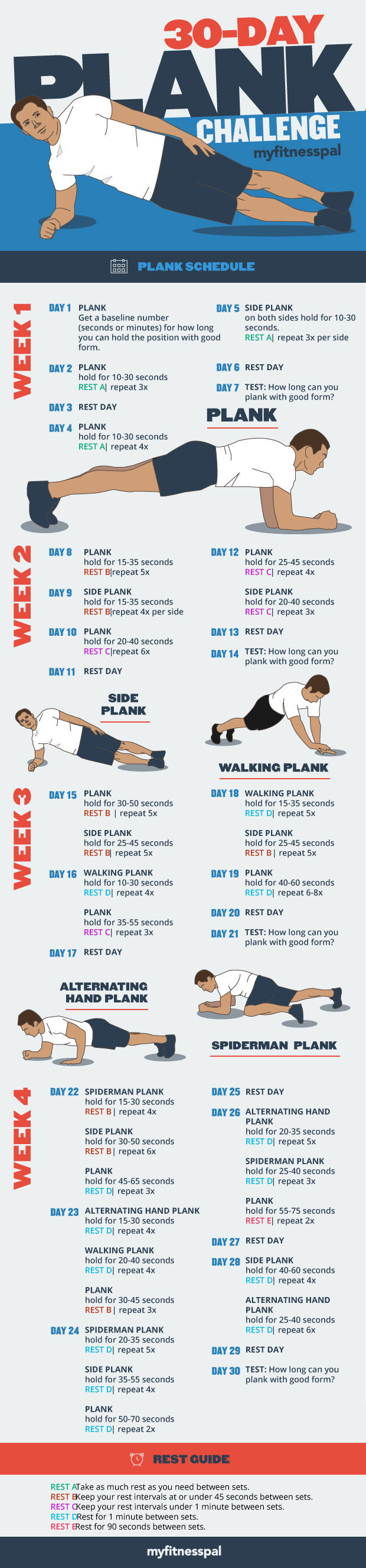 30 Day Plank Challenge Pictures, Photos, and Images for ...