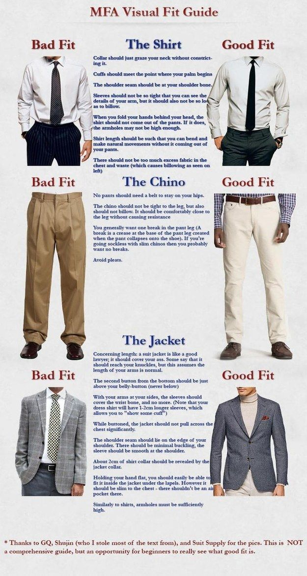 Men's fashion fit guide pictures, photos, and images for facebook.