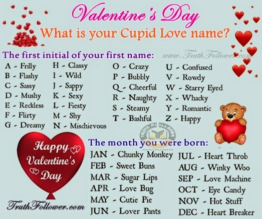 What Is Your Cupid Love Name