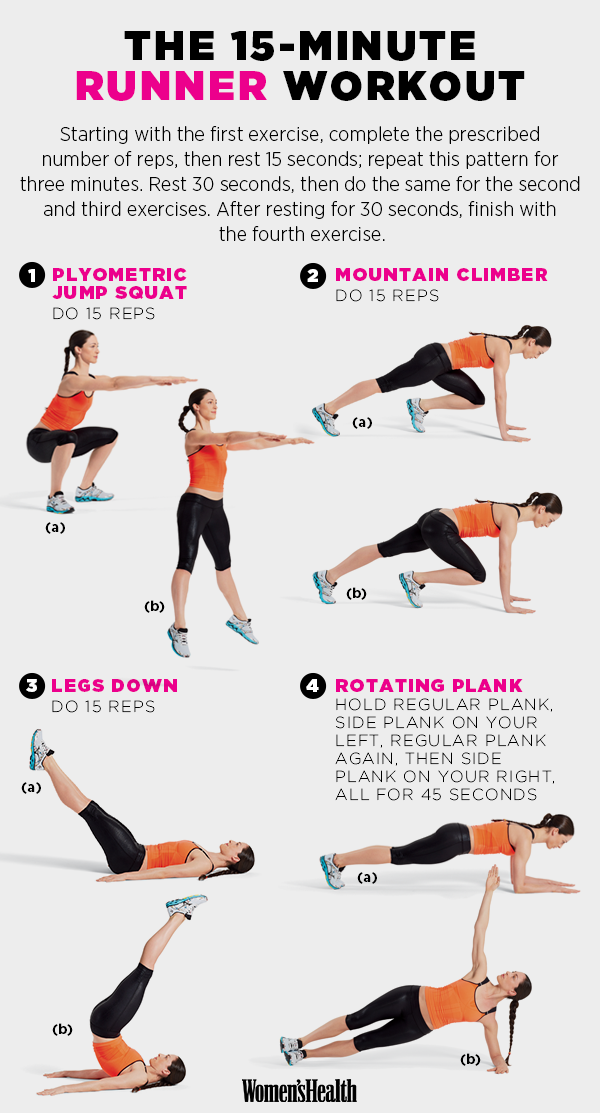 The 15 Minute Runner Workout Pictures, Photos, and Images
