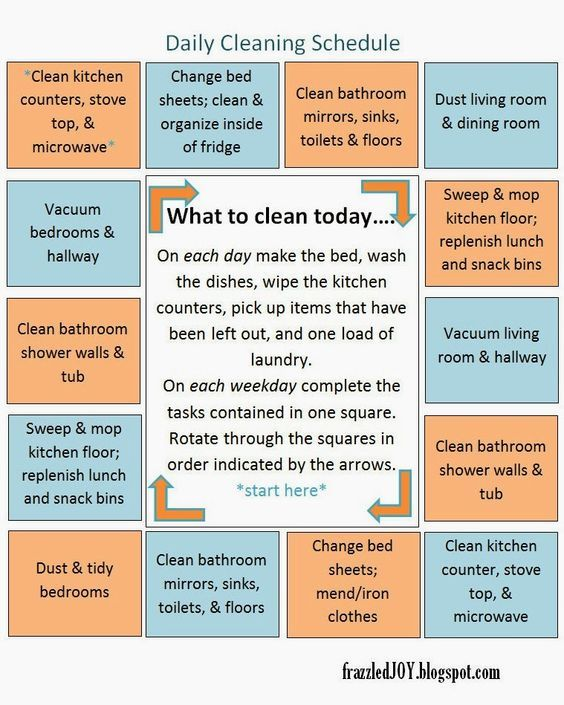 Daily Cleaning Schedule Pictures Photos And Images For