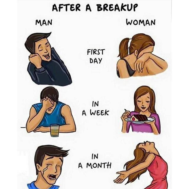 The Difference Between Men And Women After A Breakup