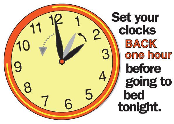 do we change our clocks tonight? | Yahoo Answers